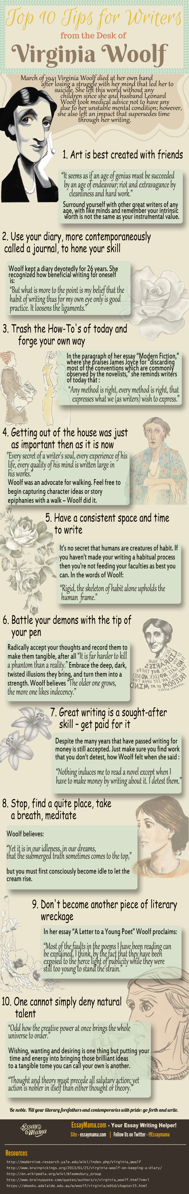 Infographic: Top 10 Writing Tips from the Desk of Virginia Woolf